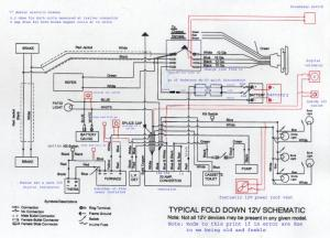 Coachmen Travel Trailer Wiring Diagram  Somurich