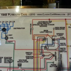 Wiring Diagram 3 Way Light Switch Blank Template P15 Data Classic Car Color Diagrams Electrical D24 Com And Schematic Circuit