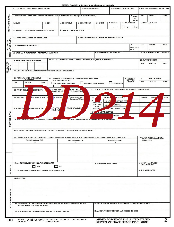 How Veterans Can Obtain A Dd Form 214 Ehow  Party