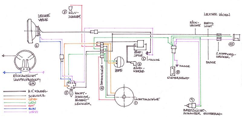 bultaco ignition wiring diagram wiring diagrams Hodaka Wiring Schematic bultaco ignition wiring diagram auto electrical wiring diagram bultaco frontera wiring diagram bultaco ignition wiring