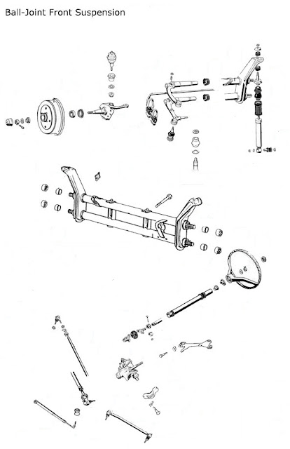 VW Beetle: Volkswagen Beetle Ball-Joint Front Suspension
