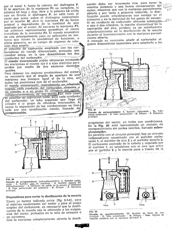 Manual de carburadores Weber en español.