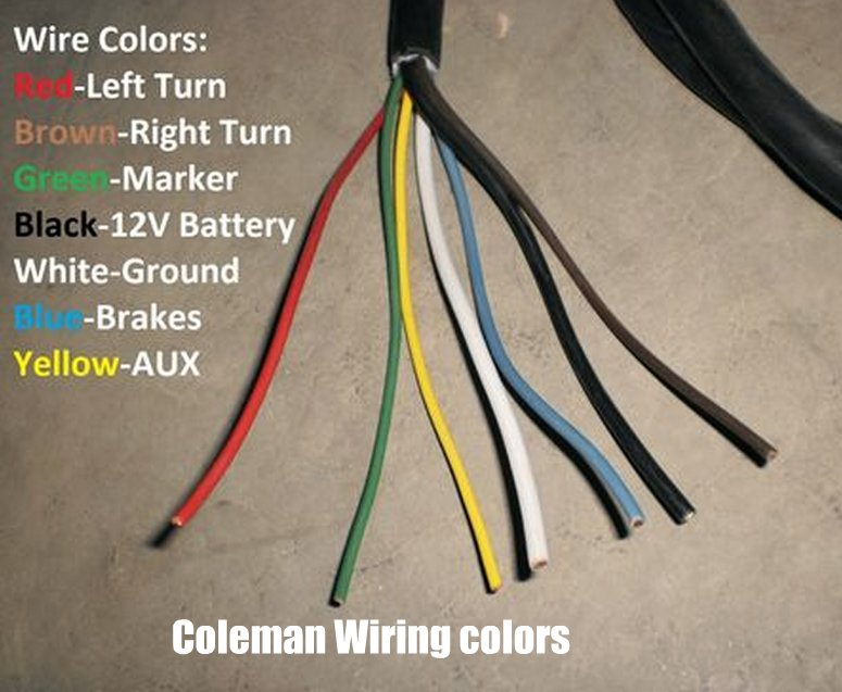 Wire Color Code Trailer Lights