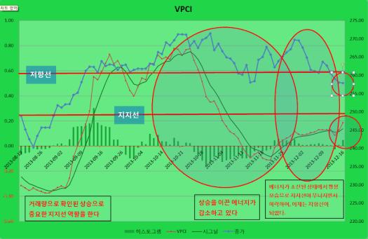 2013-12-14 VPCI