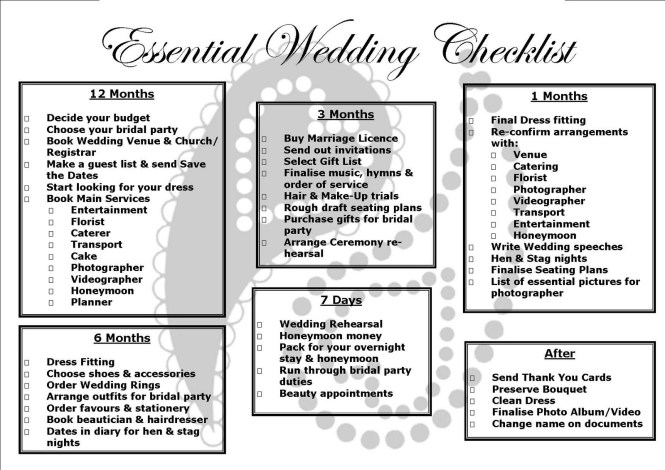 Free Wedding Planner Checklist Printable - Wedding Invitation Sample