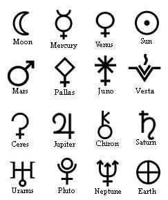 Simbol Komunikasi, Lambang Pria dan Wanita « Catatan Kecil