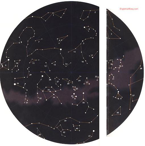 Constellations de l'hémisphère Sud 1. Cetus, baleine 2. Verseau, porteur d'eau 3. Capricorne, chèvre 4. Piscis austral, poisson du Sud 5. Grus, grue 6. Phoenix, Phoenix 7. Fomax, four 8. Eridanus, rivière Eridanus 9. Orion, Hunteer 10. Lièvre, Hare 11. Caelum, Burin 12. Dorado, espadon 13. Réticule, filet 14. Hydrique, serpent de mer 15. Tucano, Toucan 16. Le pavot, le paon 17. Indus, indien 18. Corona australis, couronne Sud.  19. Sagittaire, Archer 20. Serpens, serpent 21. Scorpius, Scorpion 22. Ara, autel 23. Triangulum austral, triangle Sud 24. Apus, oiseau de paradis 25. Musca, vole 26. Caméléon, caméléon 27. Volans, poisson volant.  28. Picteur, chevalet du peintre 29. Columba, Colombe 30. Canis major, grand chien 31. Puppis, la poupe du navire. 32. Pyxis, boussole du navire 33. Carina, la quille 34. Vela, voiliers 35. Crus, Southern Cross 36. Centaure, Centaure 37. Ophiuchus, porteur de serpent 38. Balance, balances 39. Hydra, serpent d'eau 40.. Corvus, Corbeau 41. Virgo, Virgin 42. Cratère, coupe 43. Sextant, Sextant.