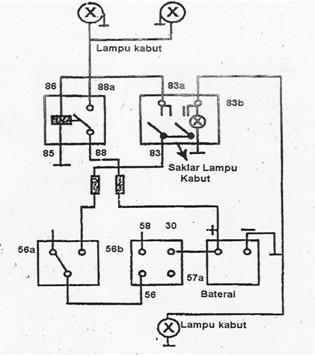 Wiring Diagram Lampu Kepala Mobil - Auto Electrical Wiring ... on