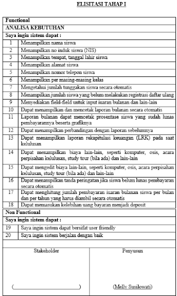 Contoh Berita Acara Hasil Audit Auto Electrical Wiring Diagram