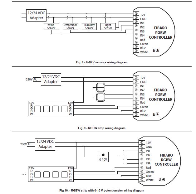 module2 A relire : Meuble Ikea + RGBW + Led