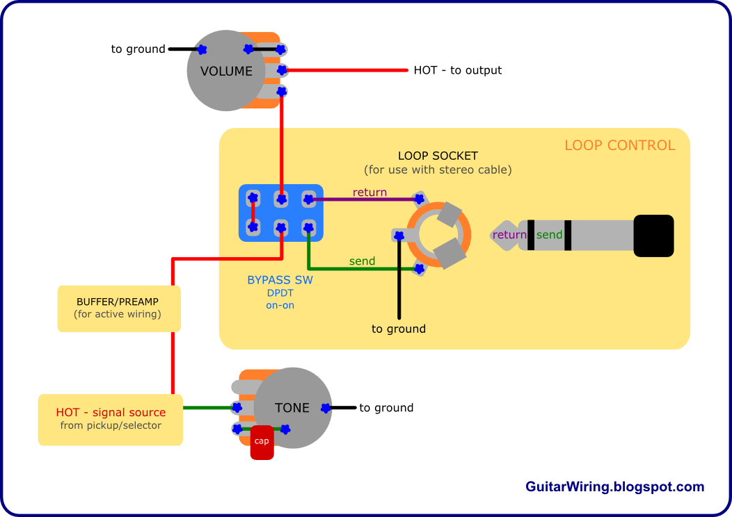 Diagram 1 Volume Besides Active Pickup Wiring Diagram 1 On Les Paul