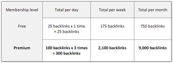 SocialMonkee Bookmarking Backlink