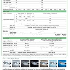 Warna Mobil Grand New Avanza Toyota Yaris Trd Philippines Brosur Kijang Innova Baru - Astra ...