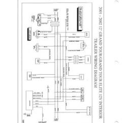 Sony 52wx4 Wiring Diagram 95 Honda Civic Fuse For Pop Up Camper – The Readingrat.net