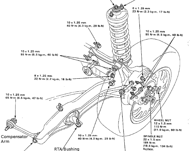 1996 Honda Civic Rear Suspension Diagram. Honda. Auto