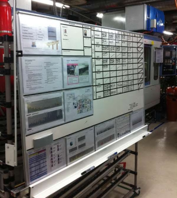 Planungsdashboard