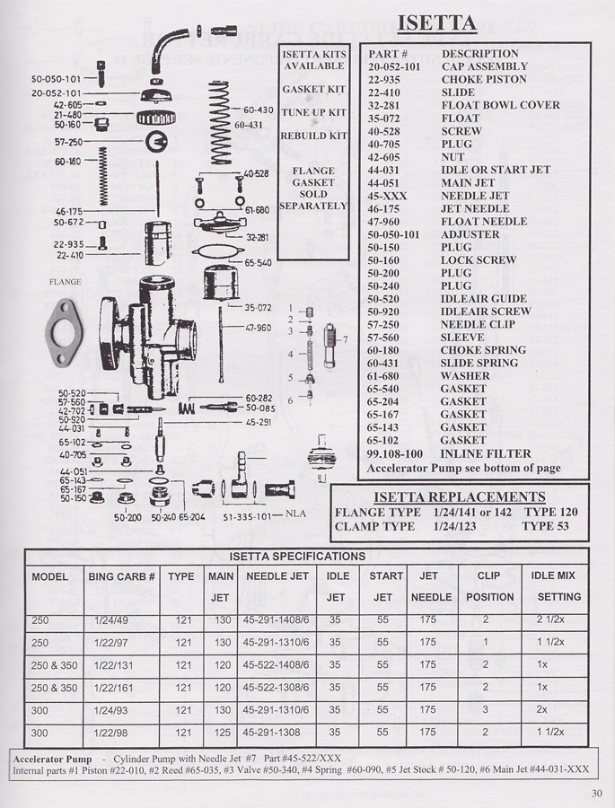 Bing carburetor bmw isetta