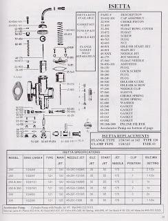 Bmw Isetta 300 Engine Dodge Power Wagon 300 Engine Wiring