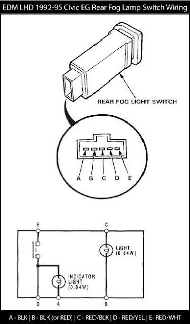 eg civic fog light wiring diagram