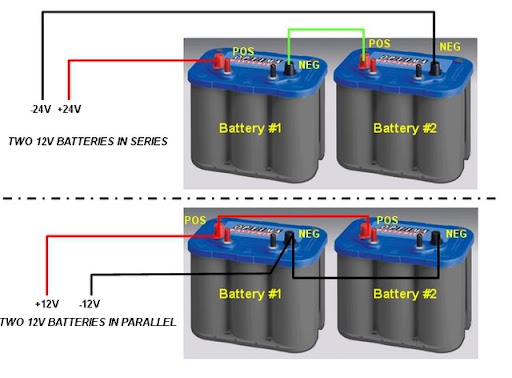 Battery Wiring As Well Wiring 6 Volt Batteries In Series On Batteries