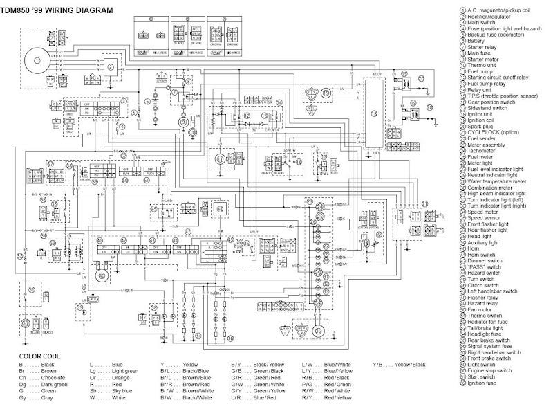 Impianto Elettrico Schema Yamaha Tdm 900