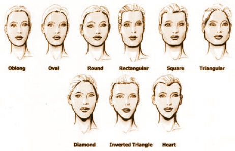 What Hairstyle Suits Your Face Shape Quiz Fusion Hair Extensions Nyc