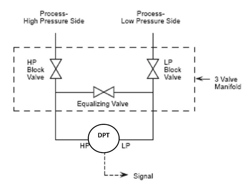 danfoss pressure transmitter mbs 3000 wiring diagram remote start car alarm 43 transducer 3 valve manifold of resize 665 2c491 ssl 1