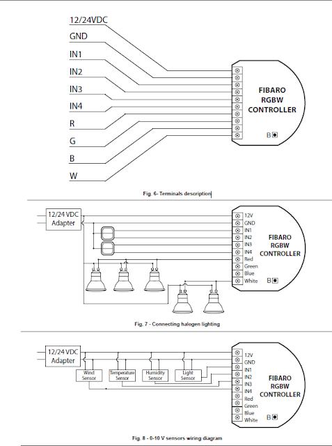 module1 A relire : Meuble Ikea + RGBW + Led