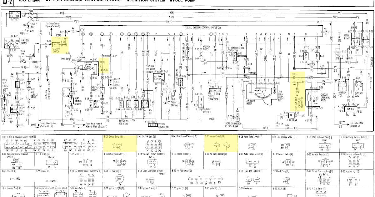 Wiring Diagram Bmw E60