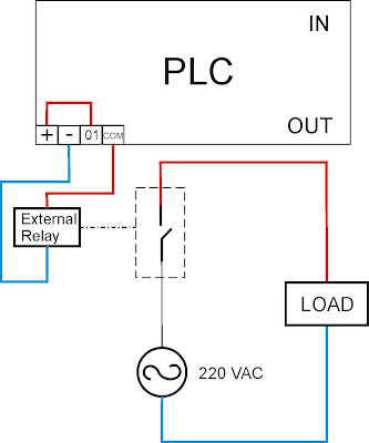 Plc Output Relay Wiring, Plc, Free Engine Image For User