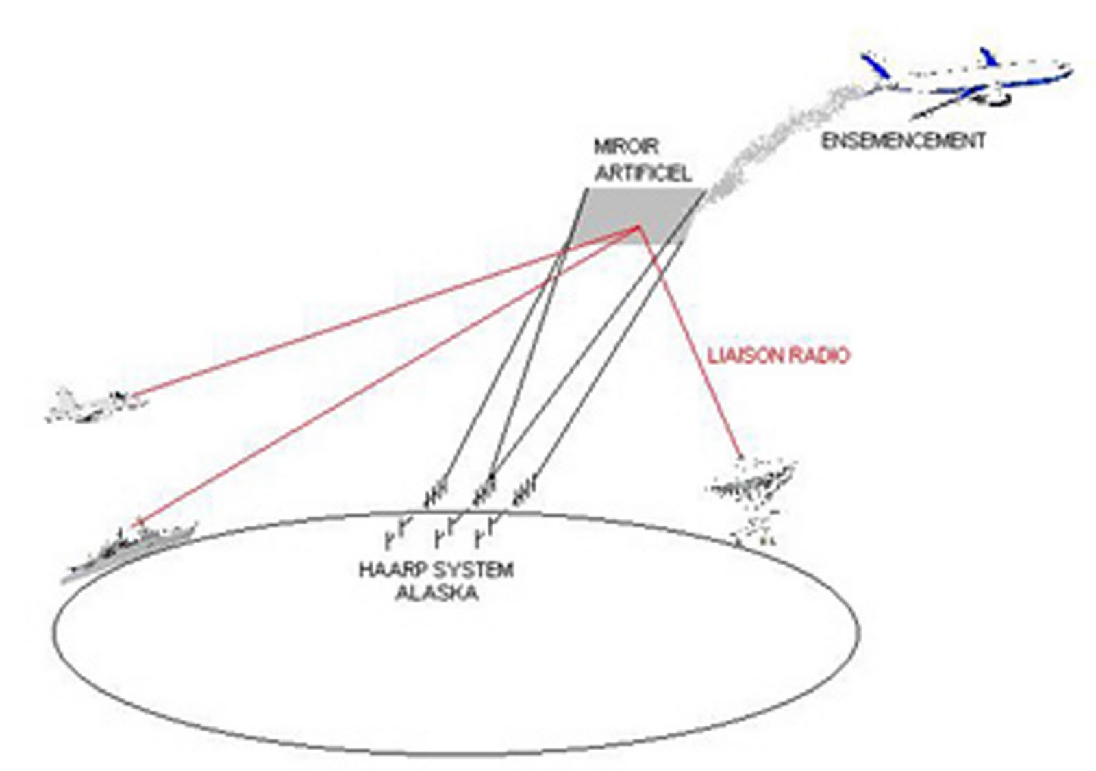 Hyperborean Vibrations: A new theory for the causes of