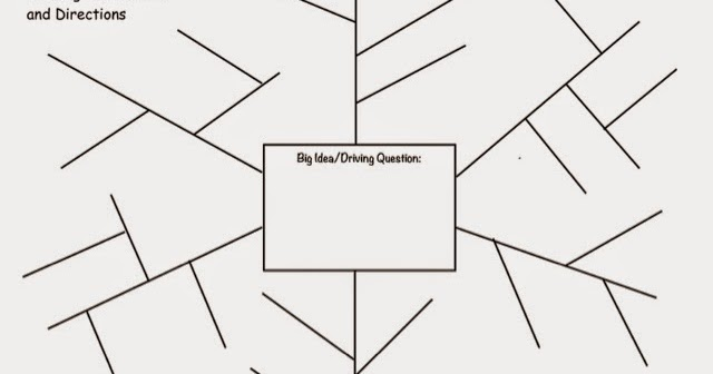 Inquiring Minds: Mrs. Myers' Kindergarten: How I Plan and