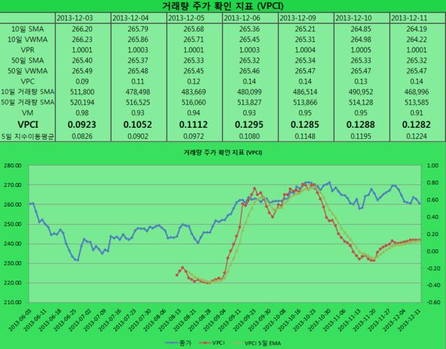 2013-12-11 VPCI