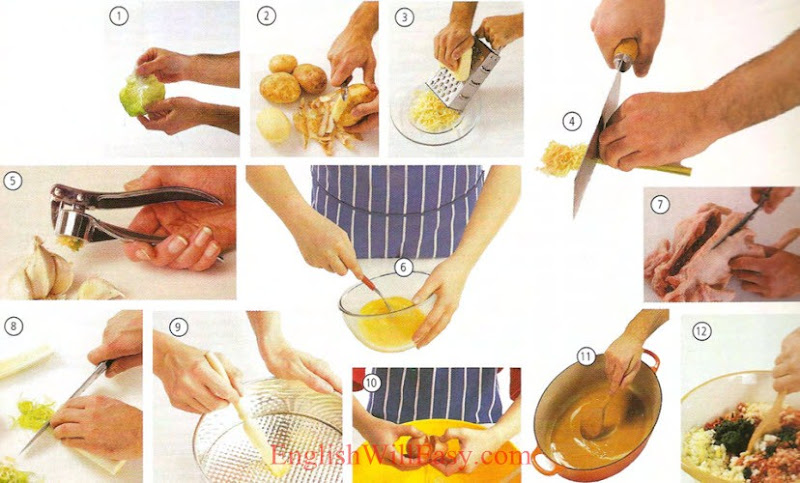 Food preparation recipes cooking online dictionary for kids cooking food picture dictionary forumfinder Images