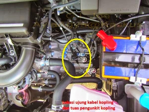 cara menyetel kopling grand new avanza veloz warna hitam setel ketinggian pedal pada ayla n agya salah satu alat yang bisa di adjust sesuai dengan selera dari pemilik pengemudi adalah