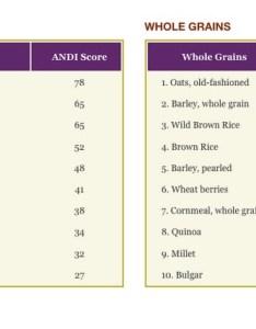 Paleo goes vegan also striking the balance between calorie density and rh paleogoesveganspot