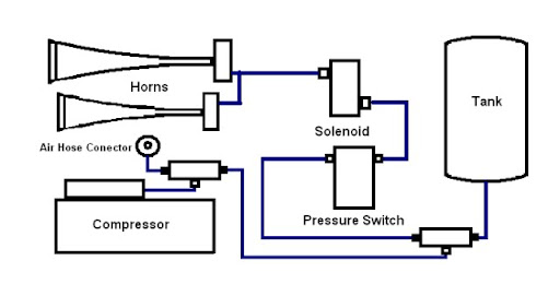 hadley air horn wiring diagram wiring diagram - electronic air horn  schematic