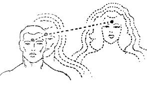 Neurociências: Obsessão espiritual reconhecida pelo CID e