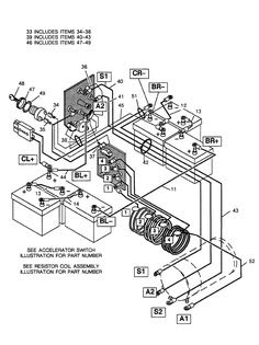 2005 Ez Go Electric Golf Cart Wiring Diagram