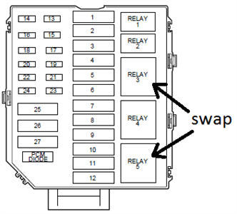 2004 Subaru Outback Fuse Box Diagram