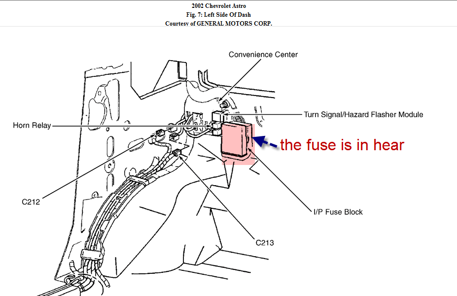 2003 Z4 Fuse Box Location