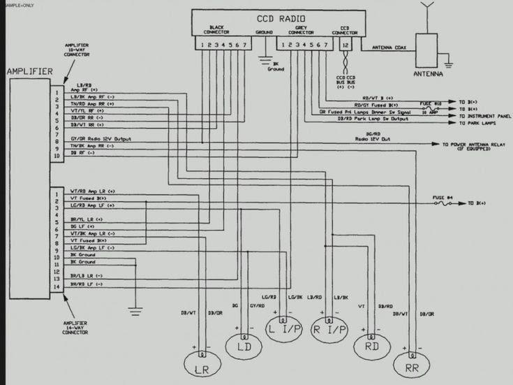 2007 Jeep Wrangler Radio Wiring Diagram : Jeep Patriot