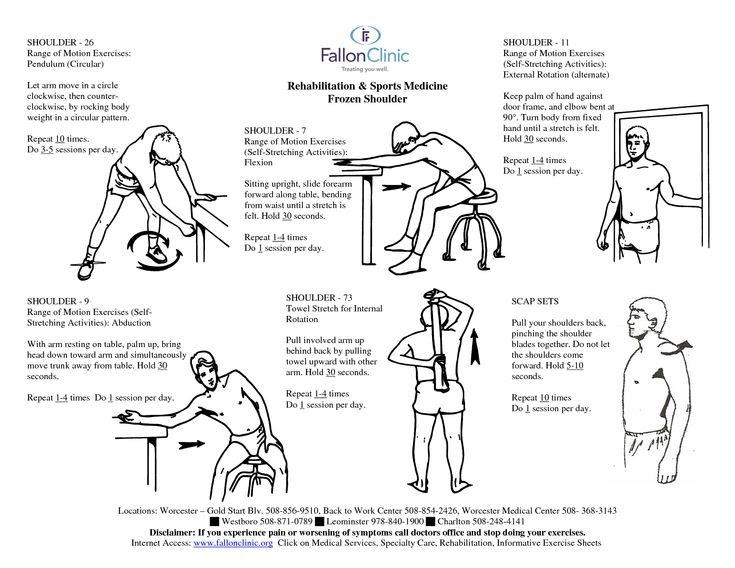 Publish Mastectomy bodily remedy Protocol