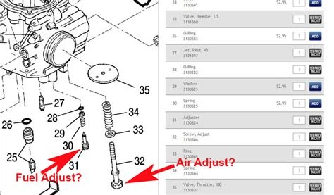 Read Adjustment-Chart-For-Polaris-Atv-Carburetor Doc