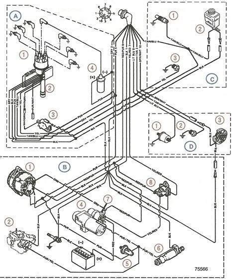 Download Kindle Editon rm 125 service manualjanuary 2014