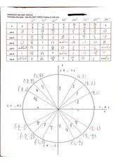 Geometry Unit 10 Circles Test Answer Key : Gebhard, Curt