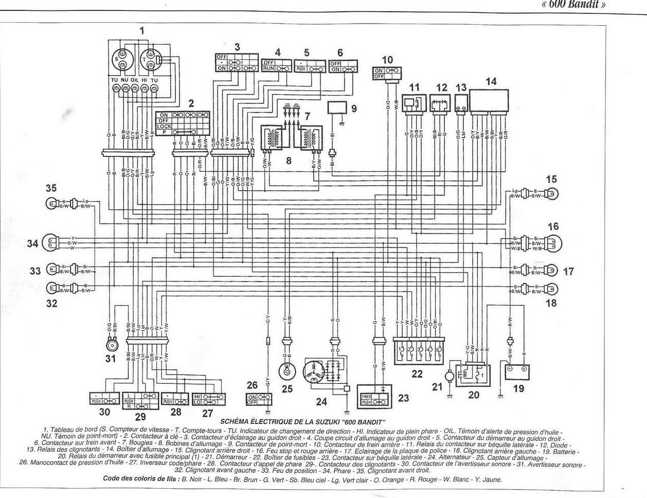 [DIAGRAM] Suzuki Gsf 1200 Bandit Wiring FULL Version HD