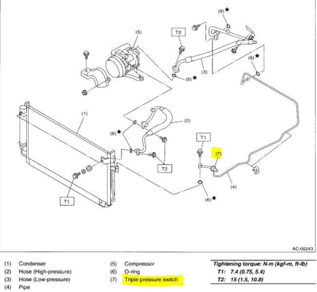 1996 Subaru Outback Fuse Box Diagram