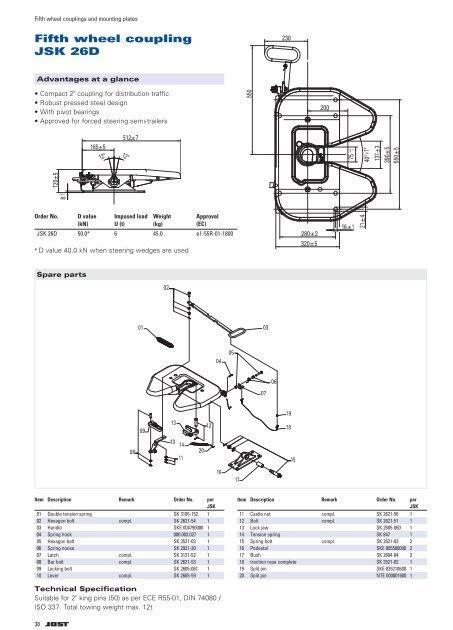 5Th Wheel Trailer Wiring Diagram / 35 Tractor Trailer