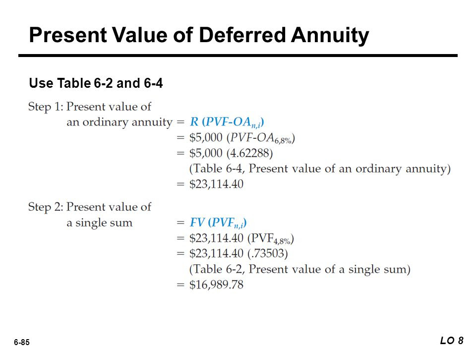 deferred annuity formulas